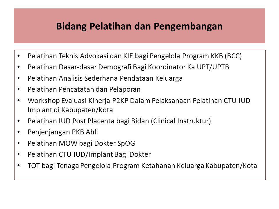 Bidang Pelatihan dan Pengembangan Pelatihan Teknis Advokasi dan KIE bagi Pengelola Program KKB (BCC) Pelatihan Dasar-dasar Demografi Bagi Koordinator