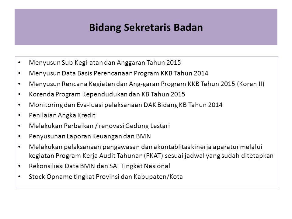 Bidang Sekretaris Badan Menyusun Sub Kegi-atan dan Anggaran Tahun 2015 Menyusun Data Basis Perencanaan Program KKB Tahun 2014 Menyusun Rencana Kegiata