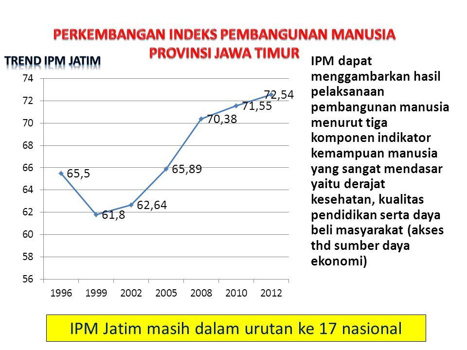 STOCK DAN RATIO ALKON THD KEBUTUHAN/ PENGELUARAN DI PROV. JATIM S/D. JUNI 2014