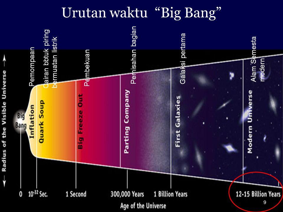 """Urutan waktu """"Big Bang"""" 9 Pemompaan Cairan bbtuk piring bermuatan listrik Pembekuan Pemisahan bagianGalaksi pertama Alam Semesta modern"""