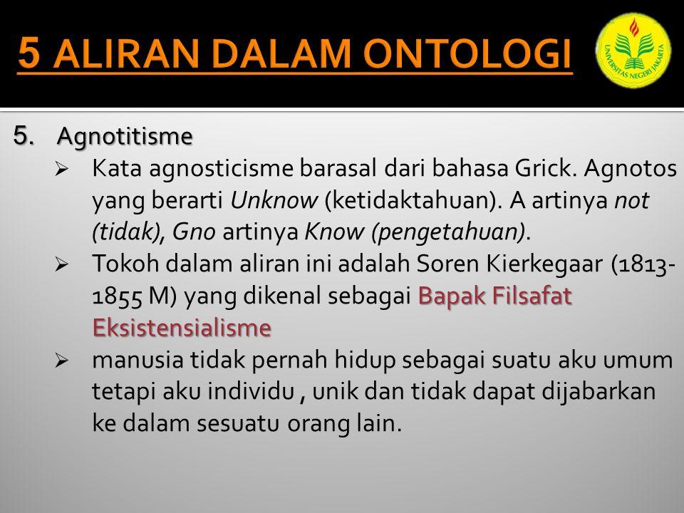 5. Agnotitisme  Kata agnosticisme barasal dari bahasa Grick.
