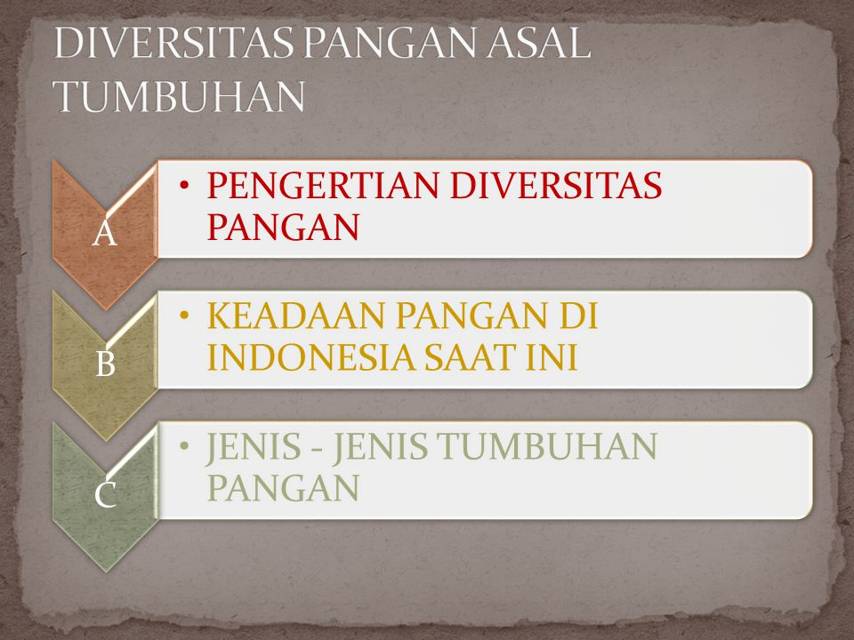 A PENGERTIAN DIVERSITAS PANGAN B JENIS - JENIS TUMBUHAN PANGAN C KEADAAN PANGAN DI INDONESIA SAAT INI
