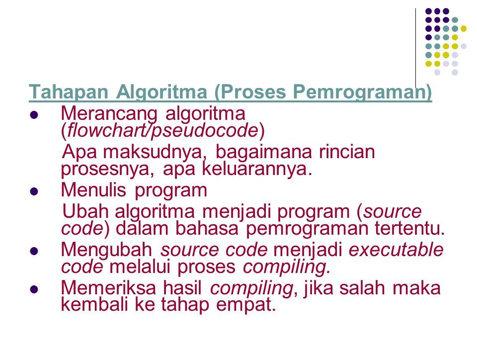 Tahapan Algoritma (Proses Pemrograman) Merancang algoritma (flowchart/pseudocode) Apa maksudnya, bagaimana rincian prosesnya, apa keluarannya. Menulis