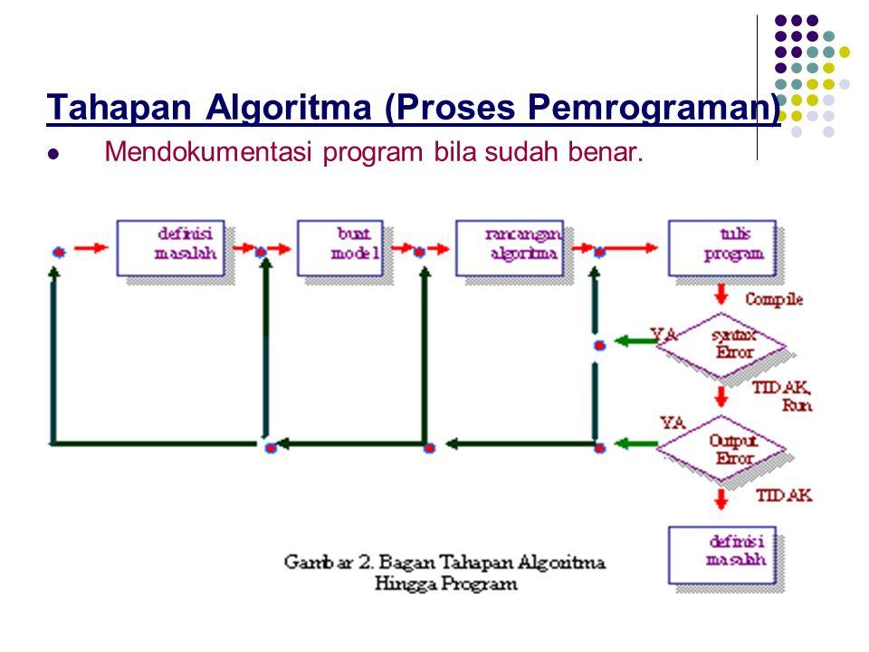 Tahapan Algoritma (Proses Pemrograman) Mendokumentasi program bila sudah benar.