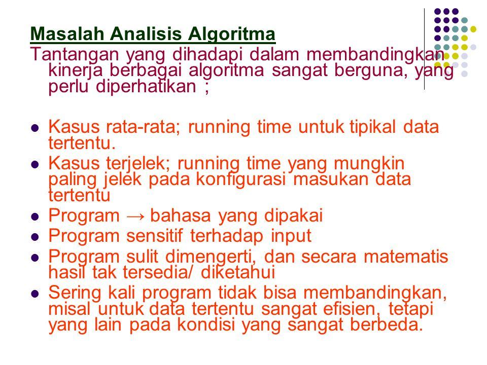 Masalah Analisis Algoritma Tantangan yang dihadapi dalam membandingkan kinerja berbagai algoritma sangat berguna, yang perlu diperhatikan ; Kasus rata