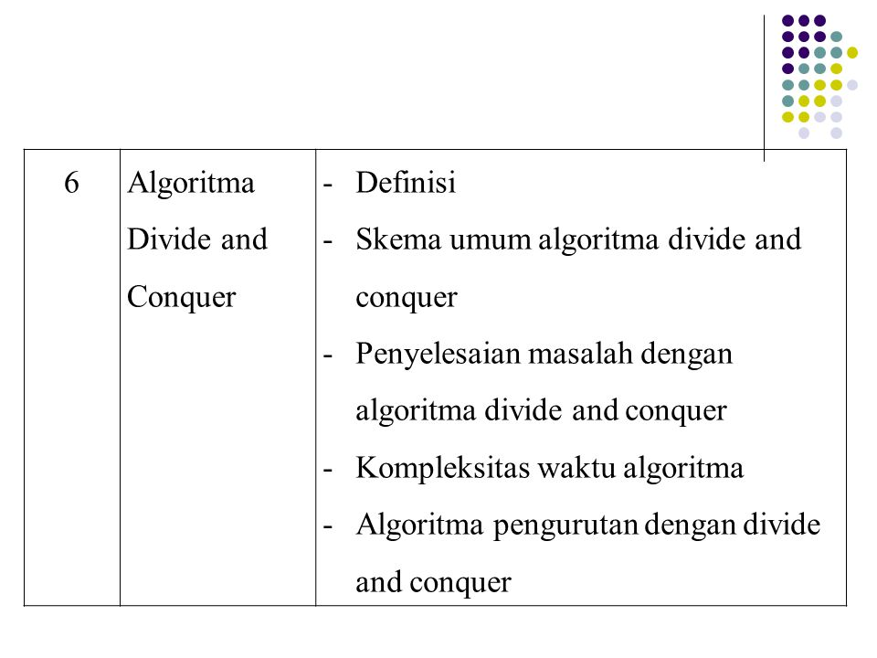 6Algoritma Divide and Conquer -Definisi -Skema umum algoritma divide and conquer -Penyelesaian masalah dengan algoritma divide and conquer -Kompleksitas waktu algoritma -Algoritma pengurutan dengan divide and conquer