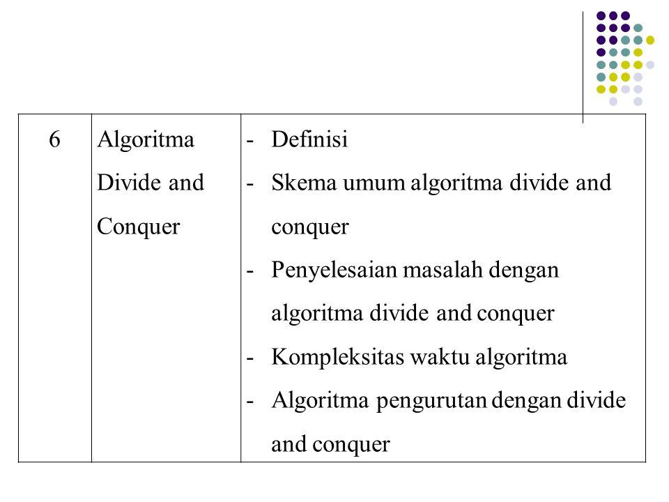 Tahapan Algoritma (Proses Pemrograman) Menjalankan program (run) untuk diuji kebenarannya dengan menggunakan berbagai data Memperbaiki kesalahan (debugging dan testing) Apabila hasilnya salah, kesalahan mungkin terjadi saat konversi rancangan algoritma manjadi program, atau salah rancang algoritma, atau salah menentukan model, atau salah mendefinisikan masalah.