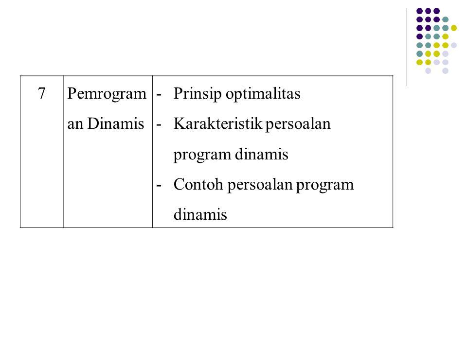 8 Algoritma paralel -Model komputasi parallel -Teknik dasar -Evaluasi paralel -Parallel sorting 9Kompleksitas Algoritma -Pendahuluan -Reduksi linear -Kompleksitas beberapa algoritma