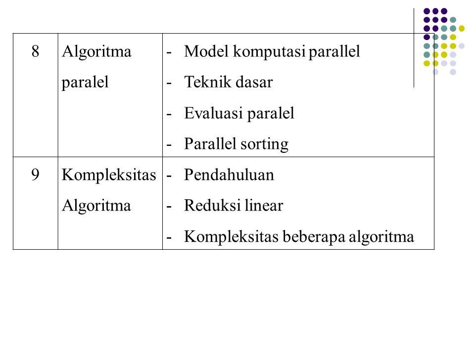 8 Algoritma paralel -Model komputasi parallel -Teknik dasar -Evaluasi paralel -Parallel sorting 9Kompleksitas Algoritma -Pendahuluan -Reduksi linear -