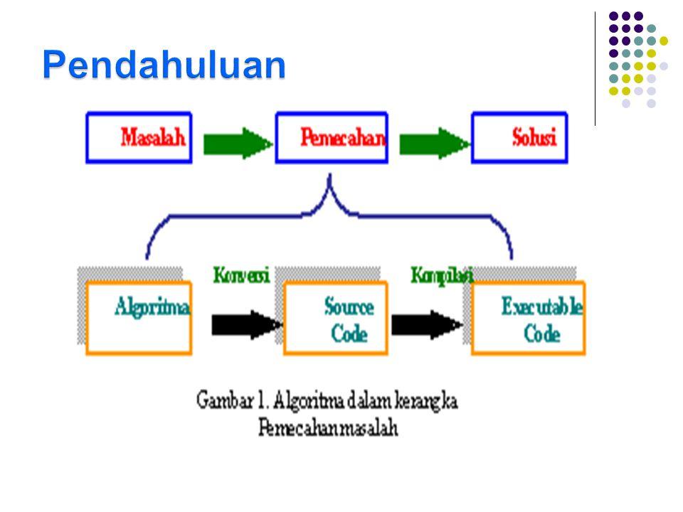 Asal Usul Kata Kata algoritma dari nama Abu Ja'fat Mohammed Ibn Musa al-Khowarizmi, seorang ilmuan Persia yang menulis buku berjudul Kitab al jabr w'al-muqabala (rules of restoration and reduction) sekitar tahun 825
