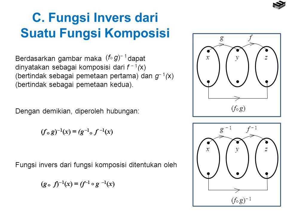 C. Fungsi Invers dari Suatu Fungsi Komposisi (f g)  1  Berdasarkan gambar maka dapat dinyatakan sebagai komposisi dari f  1 (x) (bertindak sebagai