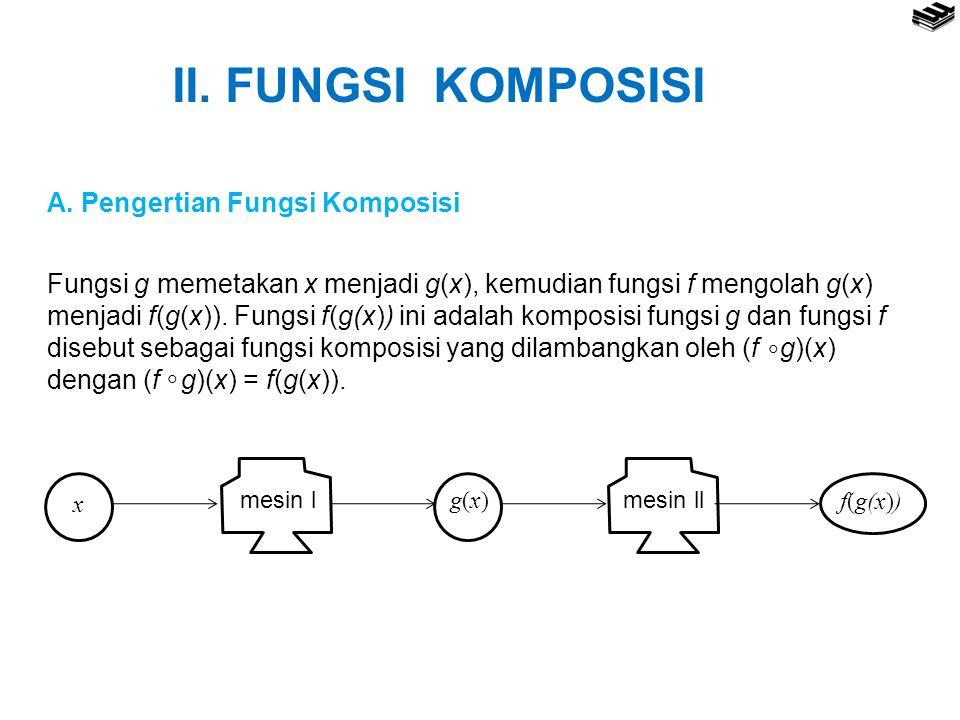 II. FUNGSI KOMPOSISI A. Pengertian Fungsi Komposisi Fungsi g memetakan x menjadi g(x), kemudian fungsi f mengolah g(x) menjadi f(g(x)). Fungsi f(g(x))