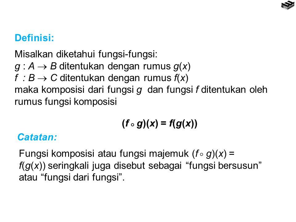 Definisi: Misalkan diketahui fungsi-fungsi: g : A  B ditentukan dengan rumus g(x) f : B  C ditentukan dengan rumus f(x) maka komposisi dari fungsi g