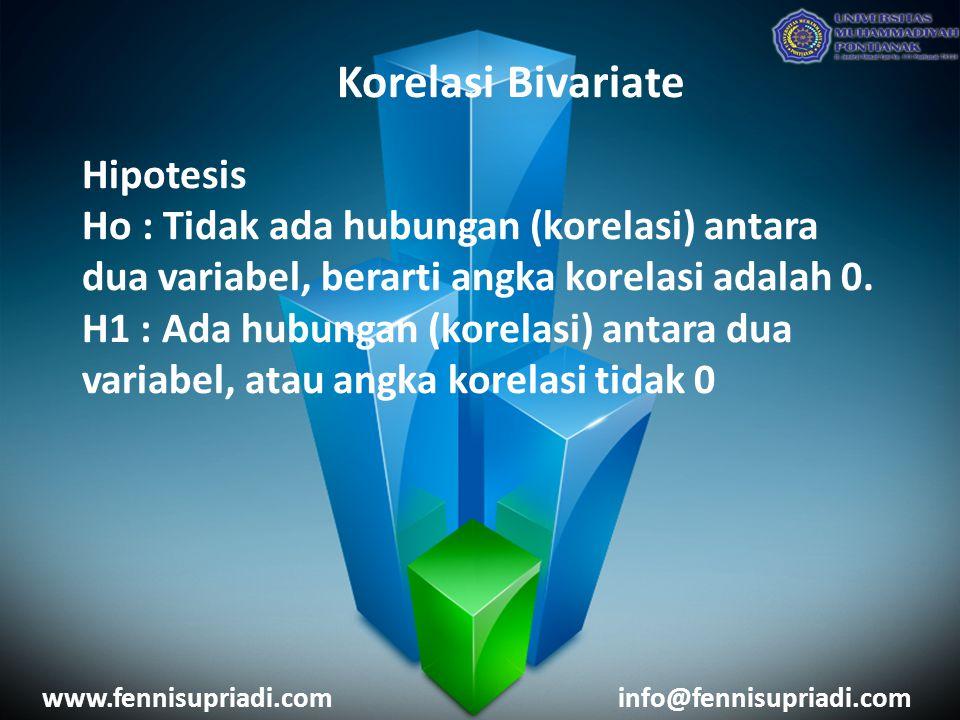 Korelasi Bivariate Hipotesis Ho : Tidak ada hubungan (korelasi) antara dua variabel, berarti angka korelasi adalah 0. H1 : Ada hubungan (korelasi) ant