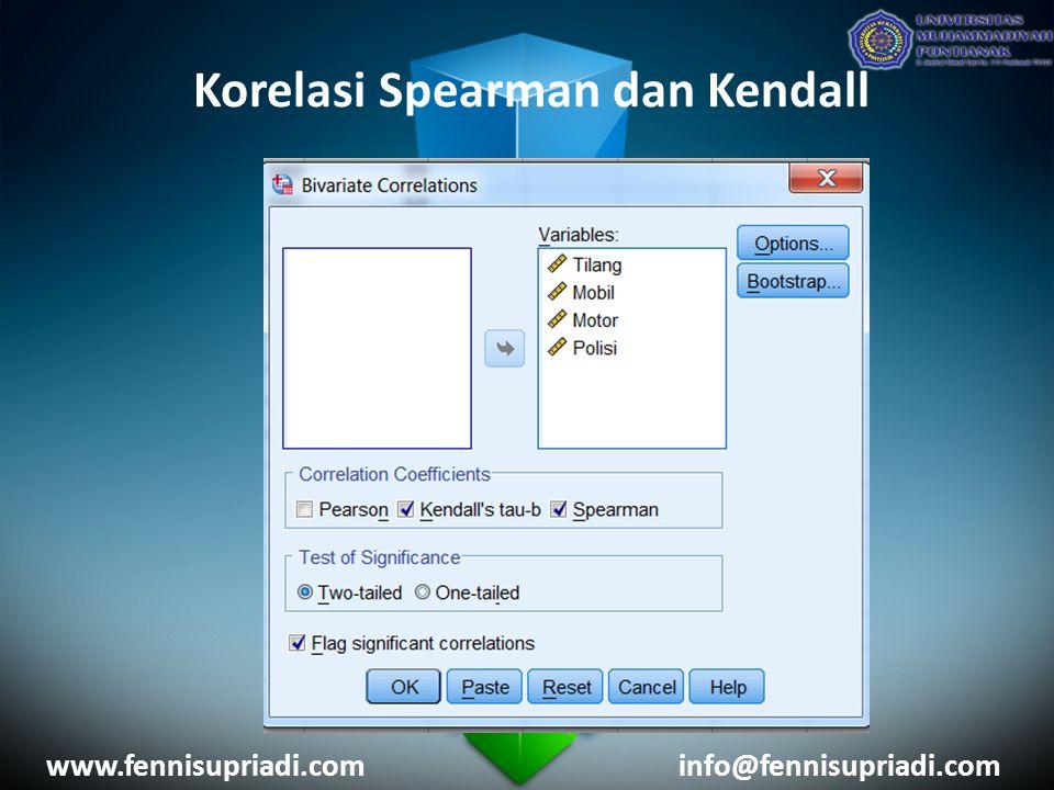 Korelasi Spearman dan Kendall www.fennisupriadi.cominfo@fennisupriadi.com