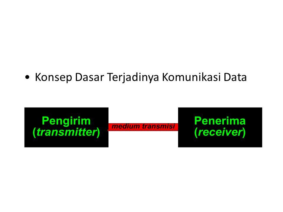 Konsep Dasar Terjadinya Komunikasi Data