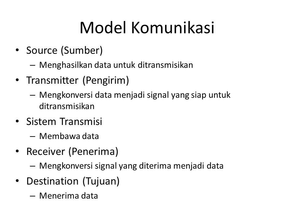 Model Komunikasi Source (Sumber) – Menghasilkan data untuk ditransmisikan Transmitter (Pengirim) – Mengkonversi data menjadi signal yang siap untuk ditransmisikan Sistem Transmisi – Membawa data Receiver (Penerima) – Mengkonversi signal yang diterima menjadi data Destination (Tujuan) – Menerima data