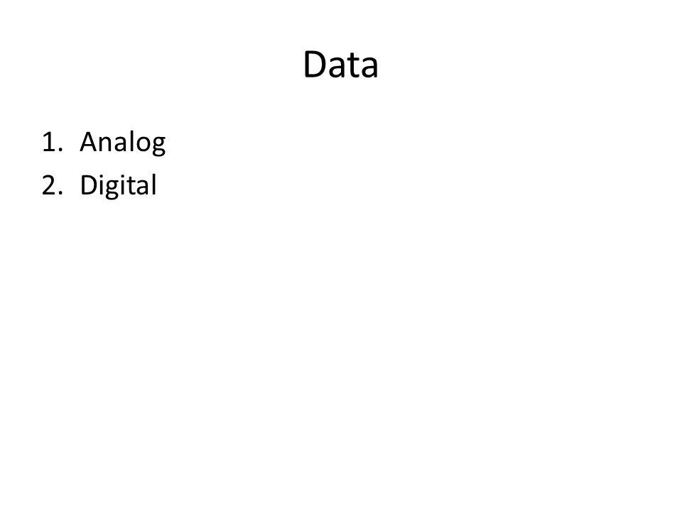 Data 1.Analog 2.Digital