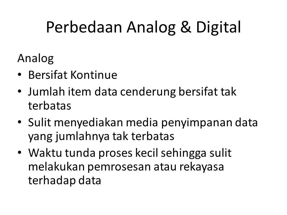 Perbedaan Analog & Digital Analog Bersifat Kontinue Jumlah item data cenderung bersifat tak terbatas Sulit menyediakan media penyimpanan data yang jumlahnya tak terbatas Waktu tunda proses kecil sehingga sulit melakukan pemrosesan atau rekayasa terhadap data