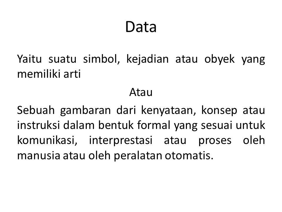 Data Yaitu suatu simbol, kejadian atau obyek yang memiliki arti Atau Sebuah gambaran dari kenyataan, konsep atau instruksi dalam bentuk formal yang se