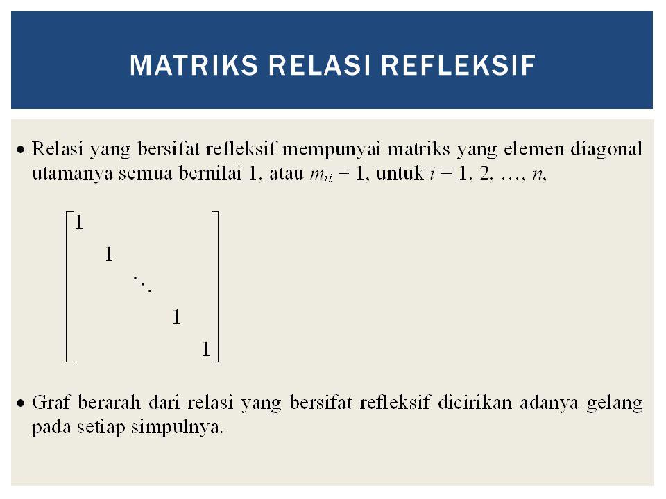 MATRIKS RELASI REFLEKSIF