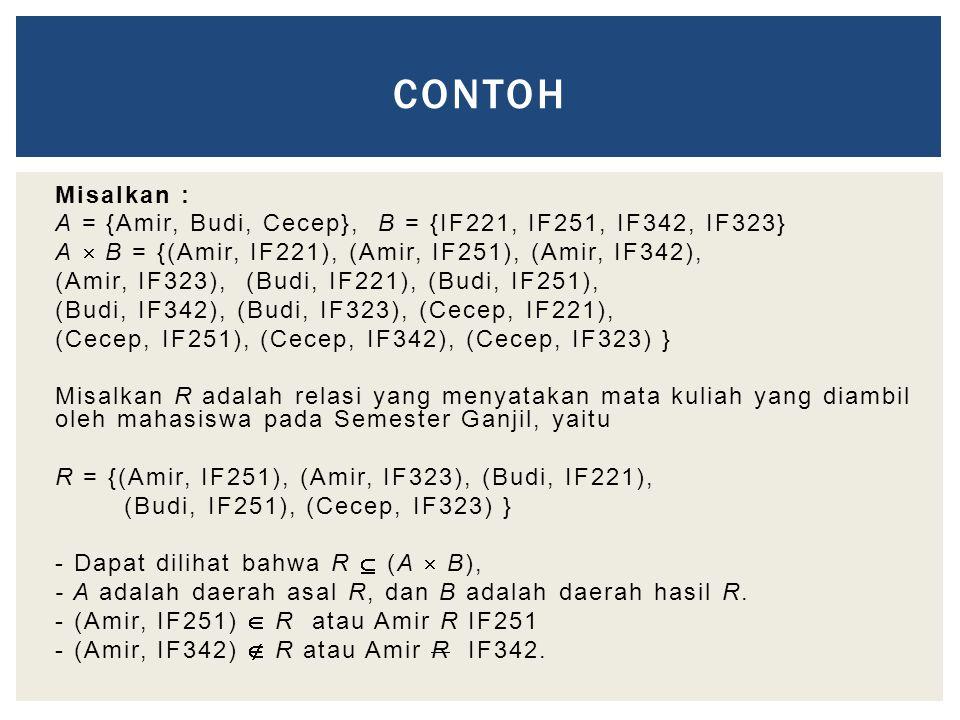 Misalkan : A = {Amir, Budi, Cecep}, B = {IF221, IF251, IF342, IF323} A  B = {(Amir, IF221), (Amir, IF251), (Amir, IF342), (Amir, IF323), (Budi, IF221), (Budi, IF251), (Budi, IF342), (Budi, IF323), (Cecep, IF221), (Cecep, IF251), (Cecep, IF342), (Cecep, IF323) } Misalkan R adalah relasi yang menyatakan mata kuliah yang diambil oleh mahasiswa pada Semester Ganjil, yaitu R = {(Amir, IF251), (Amir, IF323), (Budi, IF221), (Budi, IF251), (Cecep, IF323) } - Dapat dilihat bahwa R  (A  B), - A adalah daerah asal R, dan B adalah daerah hasil R.