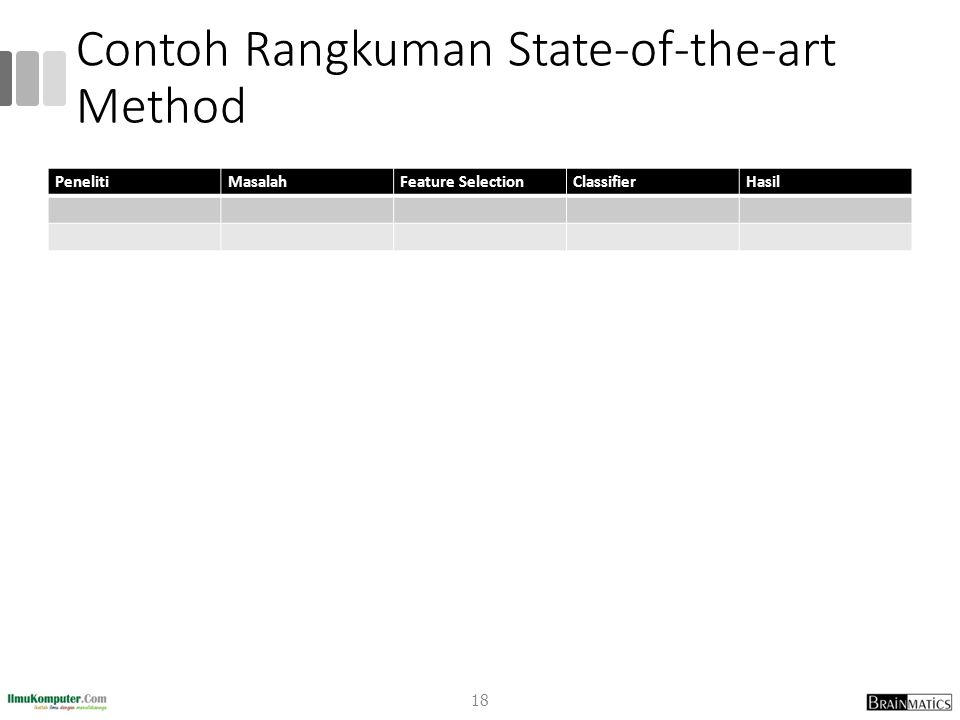 Contoh Rangkuman State-of-the-art Method PenelitiMasalahFeature SelectionClassifierHasil 18