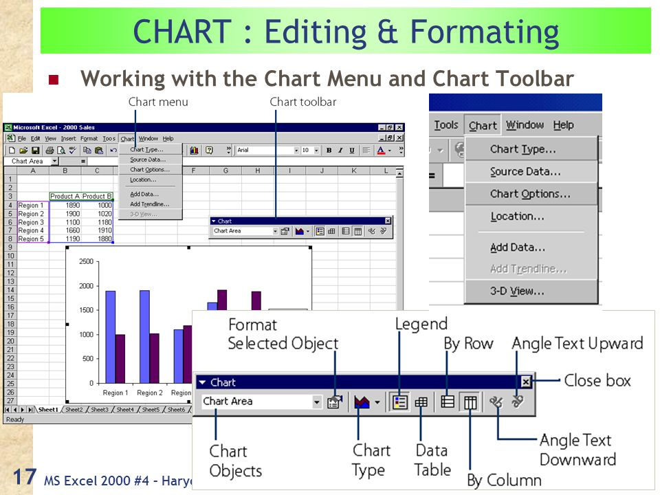 MS Excel 2000 #4 – Haryoso Wicaksono 17 Working with the Chart Menu and Chart Toolbar CHART : Editing & Formating