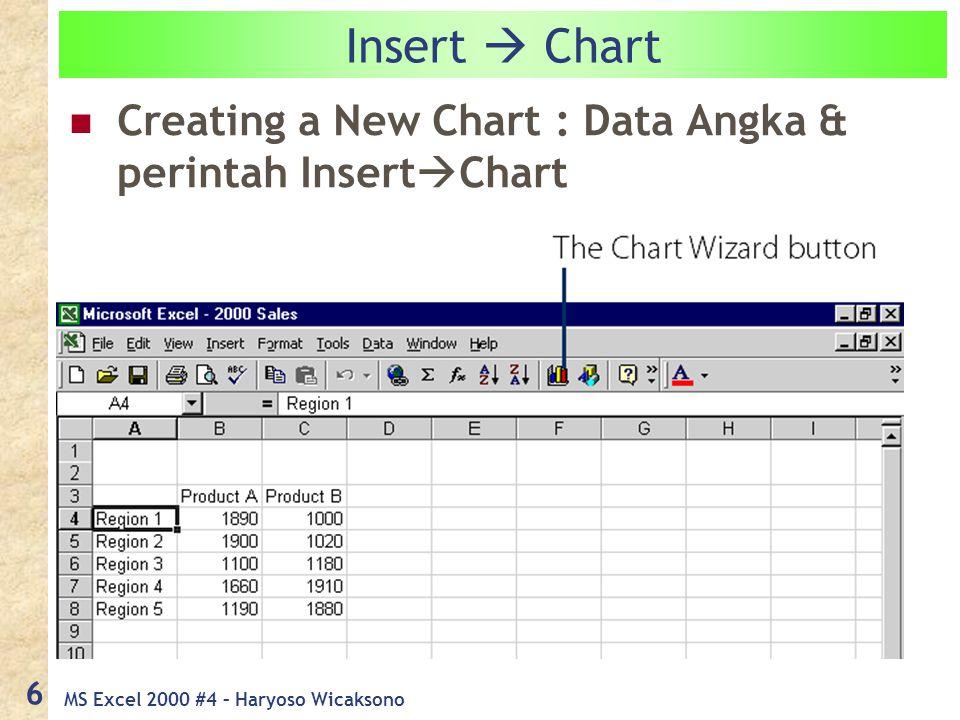 MS Excel 2000 #4 – Haryoso Wicaksono 6 Insert  Chart Creating a New Chart : Data Angka & perintah Insert  Chart