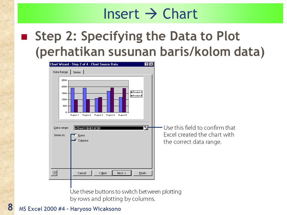 MS Excel 2000 #4 – Haryoso Wicaksono 8 Insert  Chart Step 2: Specifying the Data to Plot (perhatikan susunan baris/kolom data)
