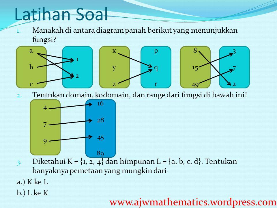 Latihan Soal 1. Manakah di antara diagram panah berikut yang menunjukkan fungsi? 2. Tentukan domain, kodomain, dan range dari fungsi di bawah ini! 3.