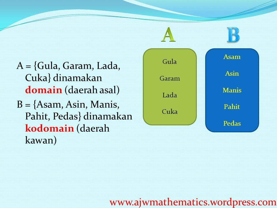 A = {Gula, Garam, Lada, Cuka} dinamakan domain (daerah asal) B = {Asam, Asin, Manis, Pahit, Pedas} dinamakan kodomain (daerah kawan) Gula Garam Lada C