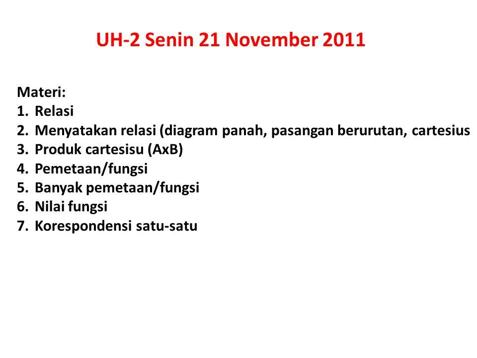 UH-2 Senin 21 November 2011 Materi: 1.Relasi 2.Menyatakan relasi (diagram panah, pasangan berurutan, cartesius 3.Produk cartesisu (AxB) 4.Pemetaan/fun