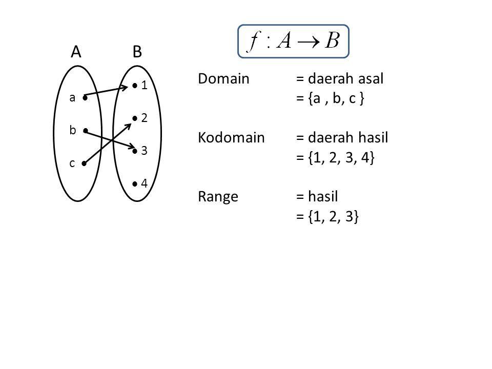 a  b  c   1  2  3  4 AB Domain = daerah asal = {a, b, c } Kodomain = daerah hasil = {1, 2, 3, 4} Range= hasil = {1, 2, 3}