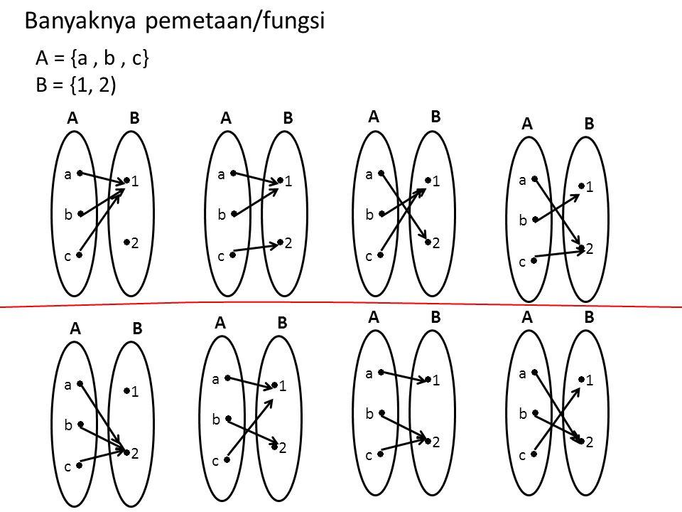 Banyaknya pemetaan/fungsi A = {a, b, c} B = {1, 2) a  b  c  1212 a  b  c  1212 a  b  c  1212 a  b  c  1212 a  b  c  1