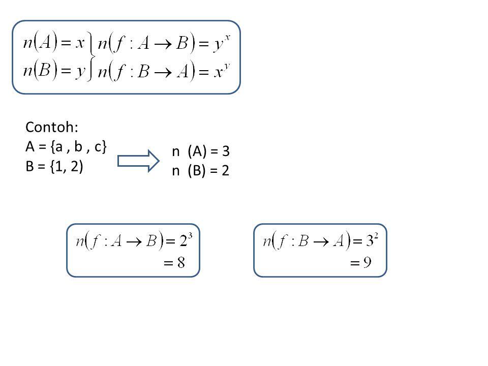 Korespondensi satu-satu Definisi : fungsi yang memasangkan setiap anggota A (domain) tepat satu pada anggota B (kodomain) dan sebaliknya   AB Benar   AB   AB Salah   AB n (A) = n(B)