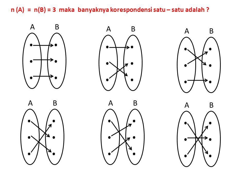   AB   AB   AB   AB   AB   AB n (A) = n(B) = 3 maka banyaknya korespondensi sa