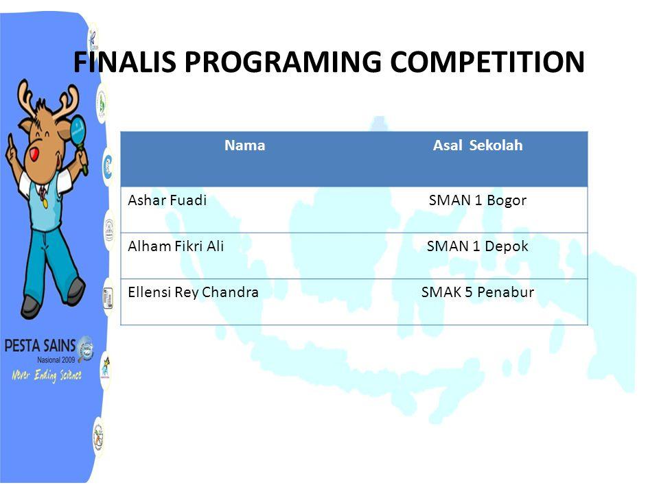 FINALIS PROGRAMING COMPETITION NamaAsal Sekolah Ashar FuadiSMAN 1 Bogor Alham Fikri AliSMAN 1 Depok Ellensi Rey ChandraSMAK 5 Penabur