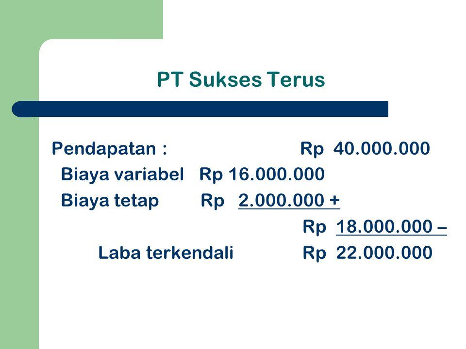 Pendapatan : Rp 40.000.000 Biaya variabel Rp 16.000.000 Biaya tetap Rp 2.000.000 + Rp 18.000.000 – Laba terkendali Rp 22.000.000
