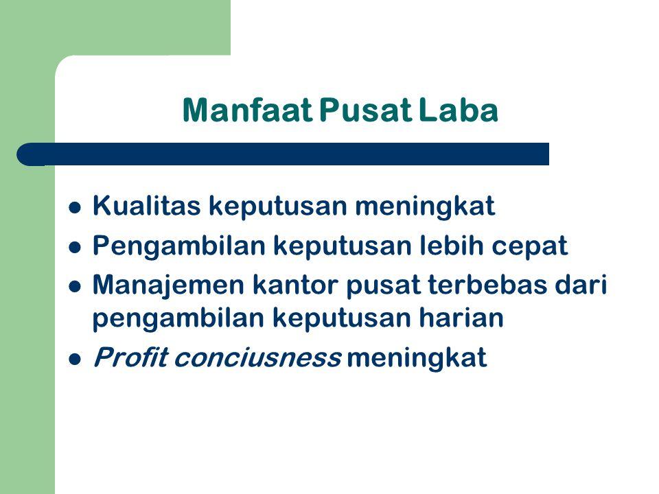 Manfaat Pusat Laba Kualitas keputusan meningkat Pengambilan keputusan lebih cepat Manajemen kantor pusat terbebas dari pengambilan keputusan harian Profit conciusness meningkat