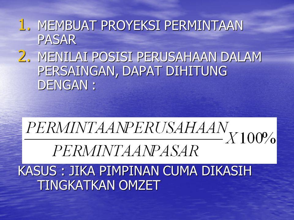 1. MEMBUAT PROYEKSI PERMINTAAN PASAR 2. MENILAI POSISI PERUSAHAAN DALAM PERSAINGAN, DAPAT DIHITUNG DENGAN : KASUS : JIKA PIMPINAN CUMA DIKASIH TINGKAT
