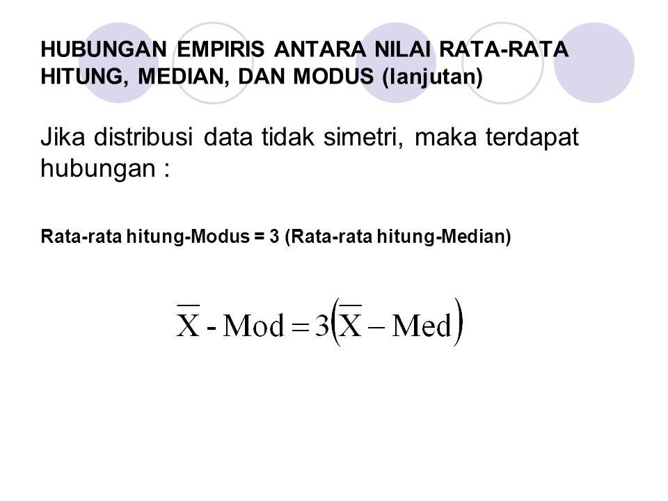 HUBUNGAN EMPIRIS ANTARA NILAI RATA-RATA HITUNG, MEDIAN, DAN MODUS (lanjutan) Jika distribusi data tidak simetri, maka terdapat hubungan : Rata-rata hitung-Modus = 3 (Rata-rata hitung-Median)