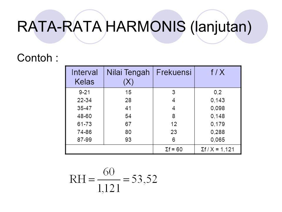 RATA-RATA HARMONIS (lanjutan) Contoh : Interval Kelas Nilai Tengah (X) Frekuensif / X 9-21 22-34 35-47 48-60 61-73 74-86 87-99 15 28 41 54 67 80 93 3 4 8 12 23 6 0,2 0,143 0,098 0,148 0,179 0,288 0,065 Σf = 60Σf / X = 1,121