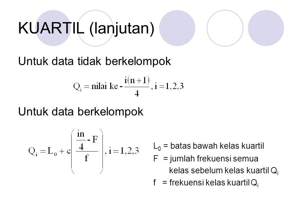 KUARTIL (lanjutan) Untuk data tidak berkelompok Untuk data berkelompok L 0 = batas bawah kelas kuartil F = jumlah frekuensi semua kelas sebelum kelas kuartil Q i f = frekuensi kelas kuartil Q i