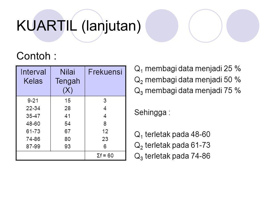 KUARTIL (lanjutan) Contoh : Q 1 membagi data menjadi 25 % Q 2 membagi data menjadi 50 % Q 3 membagi data menjadi 75 % Sehingga : Q 1 terletak pada 48-60 Q 2 terletak pada 61-73 Q 3 terletak pada 74-86 Interval Kelas Nilai Tengah (X) Frekuensi 9-21 22-34 35-47 48-60 61-73 74-86 87-99 15 28 41 54 67 80 93 3 4 8 12 23 6 Σf = 60