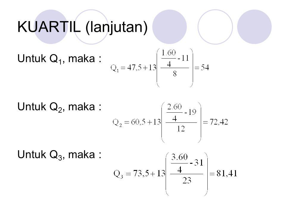 KUARTIL (lanjutan) Untuk Q 1, maka : Untuk Q 2, maka : Untuk Q 3, maka :