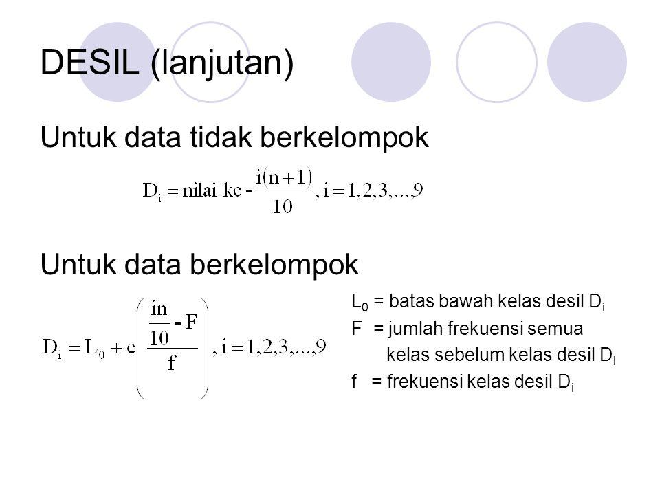 DESIL (lanjutan) Untuk data tidak berkelompok Untuk data berkelompok L 0 = batas bawah kelas desil D i F = jumlah frekuensi semua kelas sebelum kelas