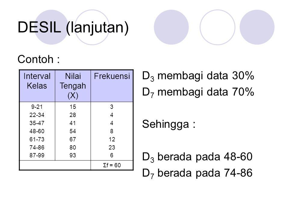 DESIL (lanjutan) Contoh : D 3 membagi data 30% D 7 membagi data 70% Sehingga : D 3 berada pada 48-60 D 7 berada pada 74-86 Interval Kelas Nilai Tengah