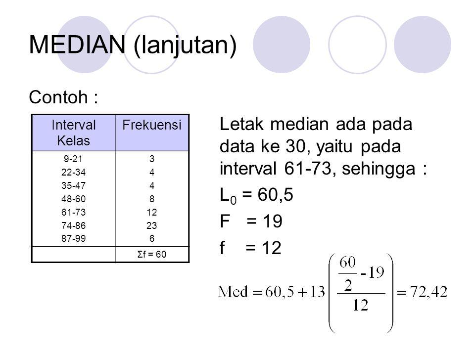 MEDIAN (lanjutan) Contoh : Letak median ada pada data ke 30, yaitu pada interval 61-73, sehingga : L 0 = 60,5 F = 19 f = 12 Interval Kelas Frekuensi 9-21 22-34 35-47 48-60 61-73 74-86 87-99 3 4 8 12 23 6 Σf = 60