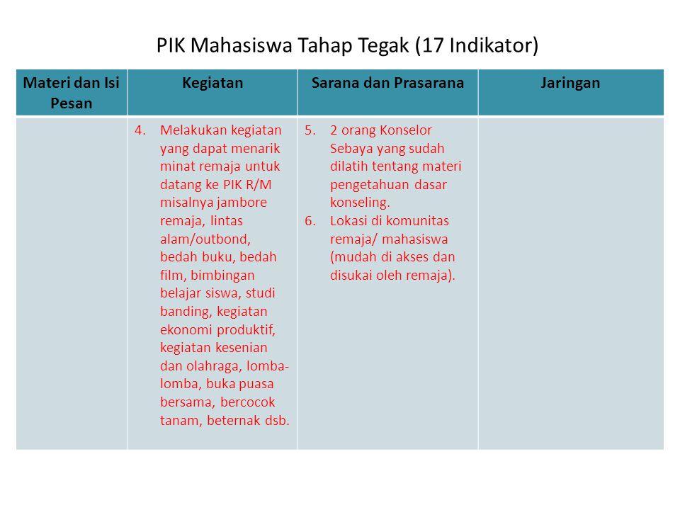 PIK Mahasiswa Tahap Tegak (17 Indikator) Materi dan Isi Pesan KegiatanSarana dan PrasaranaJaringan 4.Melakukan kegiatan yang dapat menarik minat remaj